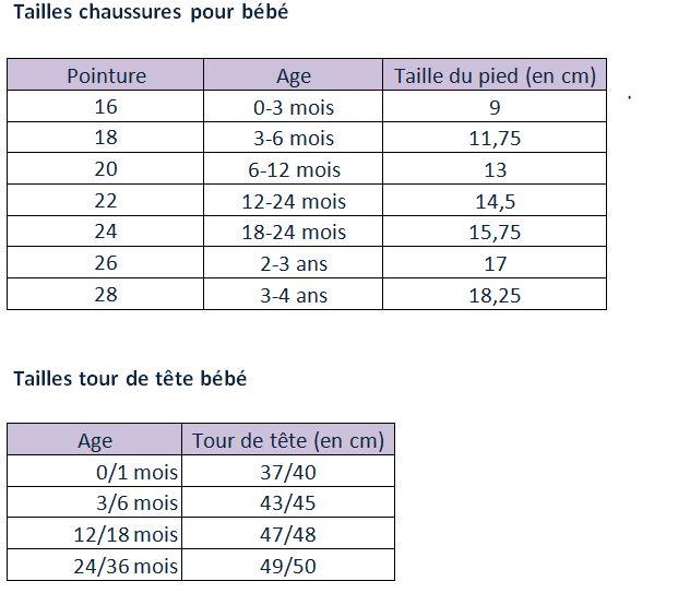 b6fb8ffd0bf Guide des Tailles bébé & maman chez Tendre Amour